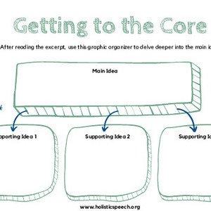 Getting to the Core Main Idea – Graphic Organizer